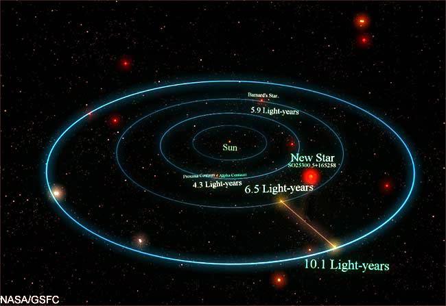 planets around sirius - photo #1